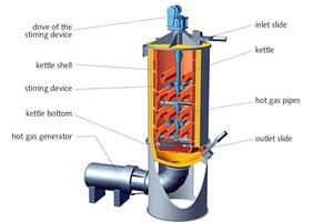 "<div class=""bildtext_en"">5 Schematic diagram of the kettle – the introduced heat is very uniformly distributed</div>"