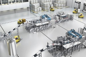 """<div class=""""bildtext_en"""">4 The Beumer WMS efficiently controls the complete packing line</div>"""
