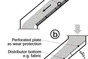 "<span class=""bildunterschrift_hervorgehoben"">24</span>Wear protection against a sliding load: (a) autogenous protection, (b) fluidization<br />"