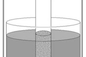 """<span class=""""bildunterschrift_hervorgehoben"""">3</span>Schematic structure of measuring apparatus, powder samples [7]<br />"""