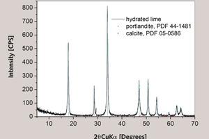 """<div class=""""bildunterschrift_en""""><span class=""""bu_ziffer_blau"""">4</span> Results of XRD analysis of the slaked lime</div>"""