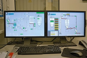 5 Central measurement and control of all relevant operating parameters