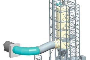 Heißgaserzeuger für die Verbrennung von 100% Kohle