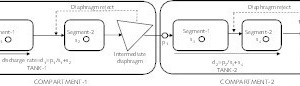 """<div class=""""bildtext_en"""">13 Closed circuit two-compartment ball mill model structure</div>"""