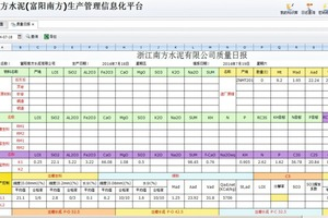 """<div class=""""bildtext_en"""">8 Daily quality report form for the Fuyang South Cement Company</div>"""