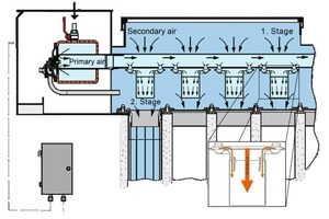 "<span class=""bildunterschrift_hervorgehoben"">2</span>Jet pulse cleaning with the Coanda injector, patented by Intensiv-Filter<br />"