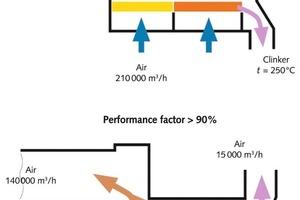 "<div class=""bildtext_en"">2 Configuration of the modernized Volga grid cooler</div>"