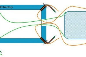 """<div class=""""bildtext_en"""">3 The ropes are pulled out through the hatch and tied to the safety net</div>"""