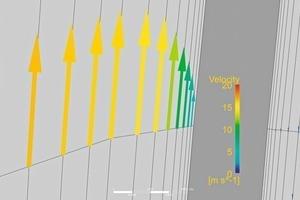 Grenzschichtvernetzung mit Vektorpfeilen<br />