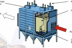 Elektrostatischer Filter<br />