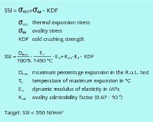 "<div class=""bildunterschrift_en""><span class=""bu_ziffer_blau"">3 </span>Definition of the stress sensitivity index (SSI) for basic rotary kiln bricks</div>"