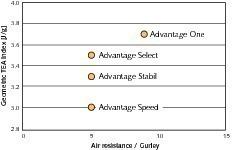 "<span class=""bildunterschrift_hervorgehoben"">2</span>Strength and air resistance of brown papers<br />"