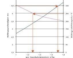 "<span class=""bildunterschrift_hervorgehoben"">4</span>Working area for the gas circulation"