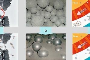 Wirkungsweise von Mahlhilfen: a) Absättigung der Oberflächenladungen, b)Verhinderung von Anbackungen, c) Dispergierung im Windsichter<br />