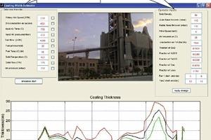 Ergebnis des Rechenprogramms des Computers für die Ansatzstärke unter Verwendungen von drei maximalen, mittleren und minimalen Temperaturen vom Scanner