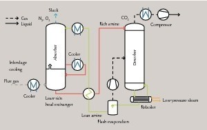 "<span class=""bu_ziffer_blau"">14</span> Design principle of an absorption system"