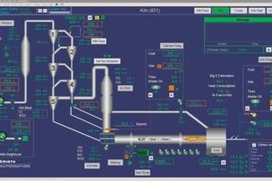 "<span class=""bildunterschrift_hervorgehoben"">7</span>Dynamic simulation of cement clinker production with the ECS/CEMulator<sup>®</sup><br />"