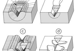 Verschleißmechanismen [15]: (a) Mikropflügen, (b) Mikrospanen, (c) Mikroermüdung, (d) Mikrobrechen<br />