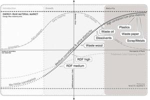 "<div class=""bildtext_en"">5 Capacity model (Situation Austria 2007)</div>"