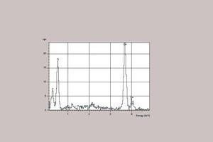 """<div class=""""bildtext_en""""><span class=""""bildnummer"""">Fig. 2a</span> XRD refraction pattern of ultrafine marble particles (UMP)</div>"""