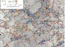 OIM-Analyse: tektonisch beanspruchter Quarz: ausgewählte Subkörner kleiner als 10 µm (siehe kleines Bild); diese sind farbcodiert im Mapping eingetragen: 20% der gesamten Scan-Fläche besteht aus diesen Subkörnern<br />