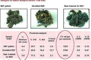 "<div class=""bildtext_en"">6 Various RDF samples and analysis</div>"