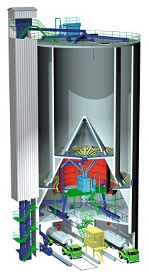 The Versatility Of Multi Compartment Cement Silos Cement