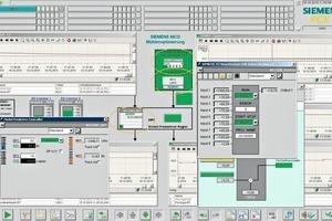 MCO-Integration in das PCS-7-Leitsystem<br />