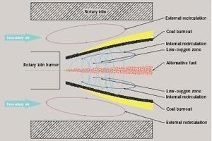 "<div class=""bildunterschrift_en""><span class=""bu_ziffer_blau"">3</span> Flame formation in the combustion space</div>"