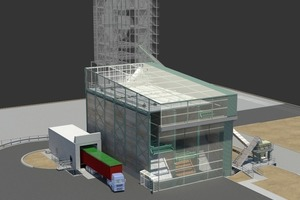 Alternative fuel handling in a cement plant<br />