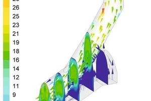 "<div class=""bildtext_en"">4 CFD modell of the combustor, image of the flow vectors coloured with the velocity value</div>"