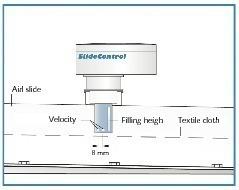 Mengenmessung durch Messung der Füllhöhe und Geschwindigkeit<br />