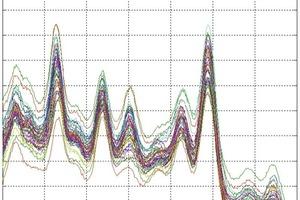 Spektren von Kalibrierstandards<br />
