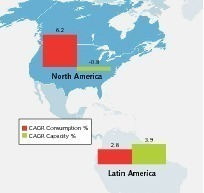 "<div class=""bildtext_en"">4 CAGR of cement capacity and consumption (2011-14)</div>"