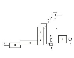 Prinzip des Kompaktofensystems<br />