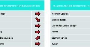 """<div class=""""bildtext_en"""">5 European business climate (II)</div>"""