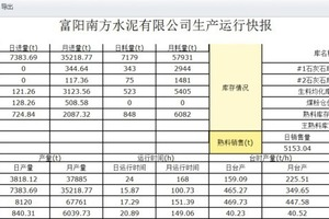 """<div class=""""bildtext_en"""">4 The electricity report forms for improved production operation</div>"""
