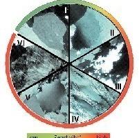 Gefügetypen vom gestressten Quarz [25]<br />