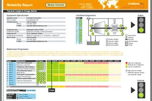 "<div class=""bildtext_en"">Screenshot of Cassantec's reliability report</div>"