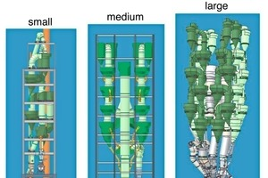 "<span class=""bu_ziffer_blau"">6</span> Preheater system options"