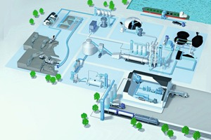 "<div class=""bildtext_en"">1 Beumer provides customised system solutions for the cement industry (coloured blue)</div>"