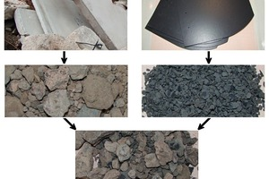 Recycling of fibre cement<br />