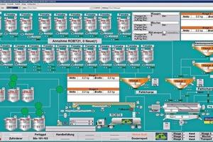 Pronto vereint Funktionalitäten zum Bedienen/Beobachten mit Datenaufzeichnung (SCADA)<br />