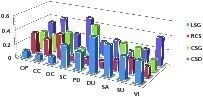 "<div class=""bildtext_en"">4 The weights of each facility for each factor</div>"