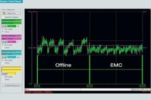 """<span class=""""bildunterschrift_hervorgehoben"""">2</span>Graph: Differential pressure properties offline – EMC<br />"""