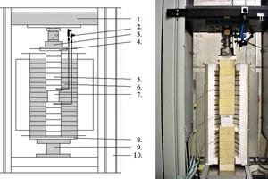 "<span class=""bildunterschrift_hervorgehoben"">1</span>Structure of the test equipment for determining temperature-dependent parameters of building materials<br />"