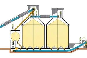 """<div class=""""bildtext_en"""">17 Downstream clinker conveyors</div>"""