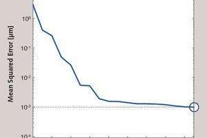 "<div class=""bildtext_en"">4 Performance index curve for the BP training process</div>"
