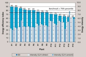 "<div class=""bildtext_en"">1 Energy efficiency benchmarks</div>"