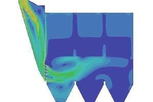 Anlagenoptimierung mittels CFD-Modellierungen<br />